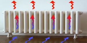 Don't block your radiators & vents